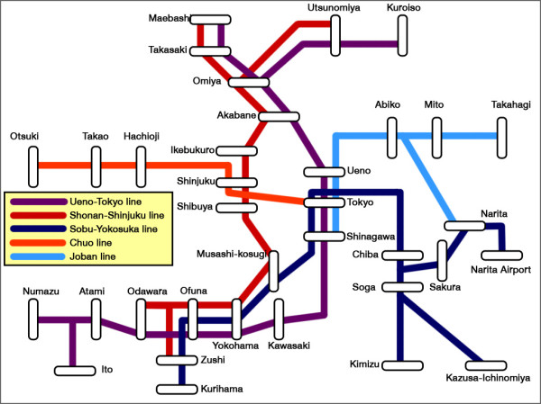 Tokyo rapid lines map (Click to enlarge)