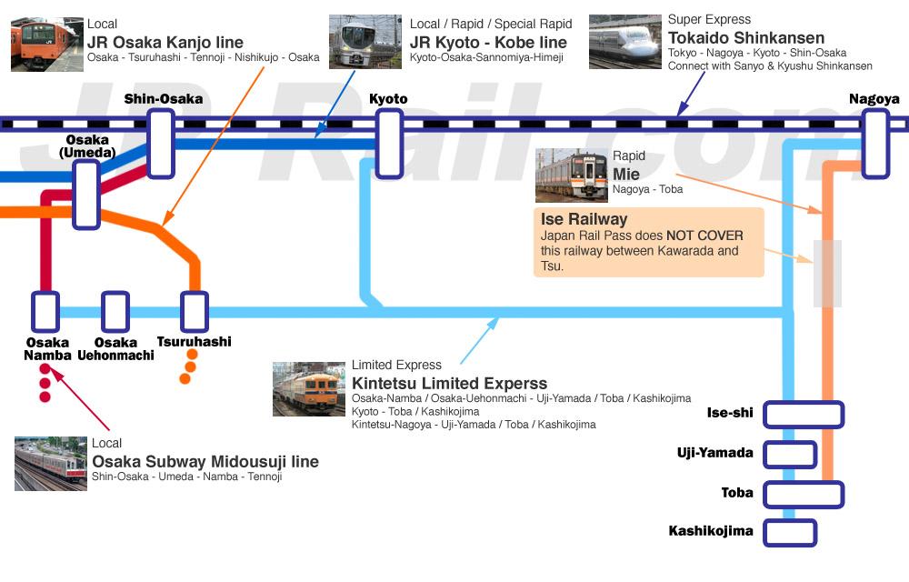 Kintetsu International Travel