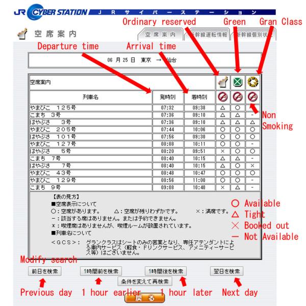 Sample result of Tohoku Shinkansen for Tokyo to Sendai