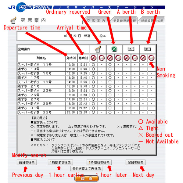 Sample result of Limited Express for Shinjuku to Matsumoto